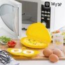Tortillamacher für die Mikrowelle Omlet Eier Rührei zum mitnehmen